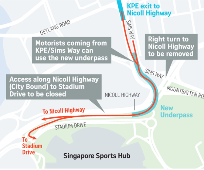Changes to access to Nicoll Highway from Sims Way and KPE