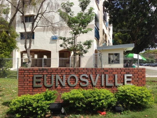 Eunosville sold enbloc at a premium